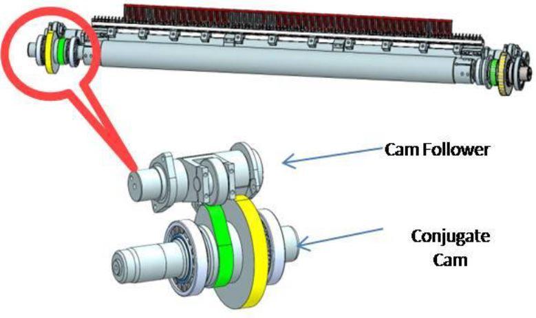 हाई स्पीड टेक्सटाइल वीविंग मशीन के लिए कंजुगेट कैम मैकेनिज्म